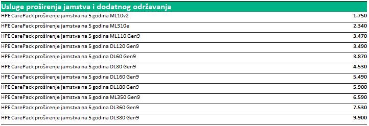 tablica 3