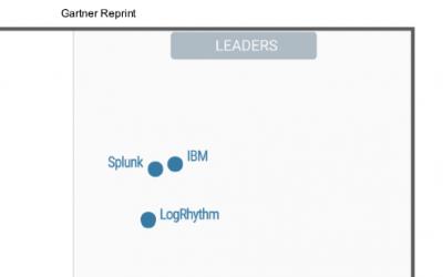 IBM SIEM
